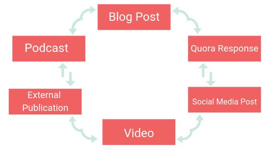 Blog Post.png