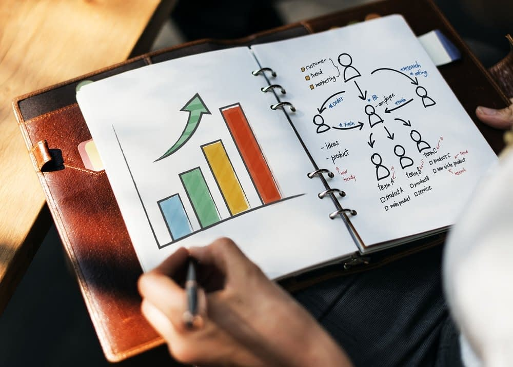 create a market plan
